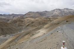Ладакх и Гималаи